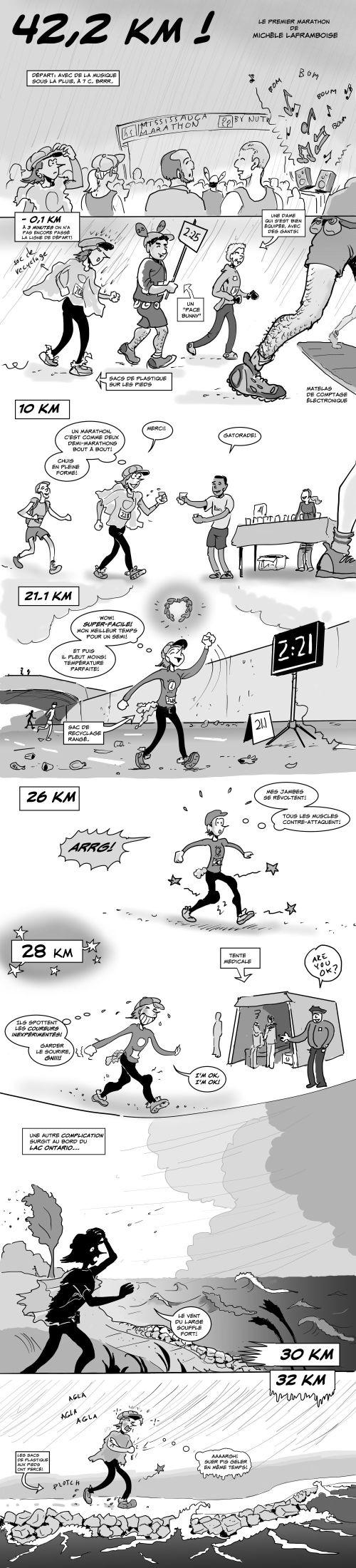Un premier marathon n'a pas l'air compliqué: au fond, c'est deux demi-marathons bout à bout! J'étais bien entraînée et le premier 21 km a super bien été! C'est au 26e kilomètre que la sauce s'est gâtée! Les jambes ont protesté, et plus loin, le lac Ontario a soufflé sur les coureurs un vent froid et pluvieux ! ON ne rigole pas avec le lac Ontario.